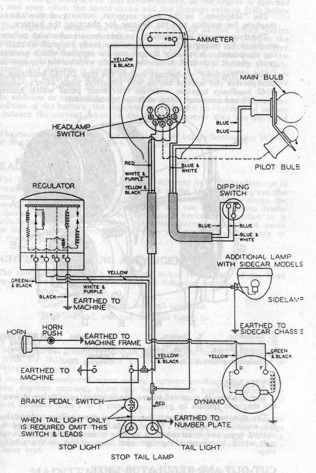 Wiring pre war Norton electrical system bsa m20 wiring diagram at gsmx.co