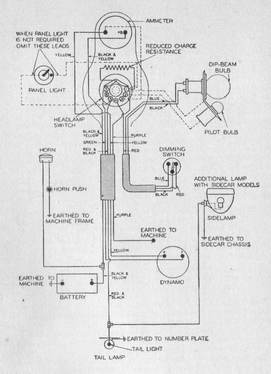 half_Charge system bsa m20 wiring diagram at gsmx.co
