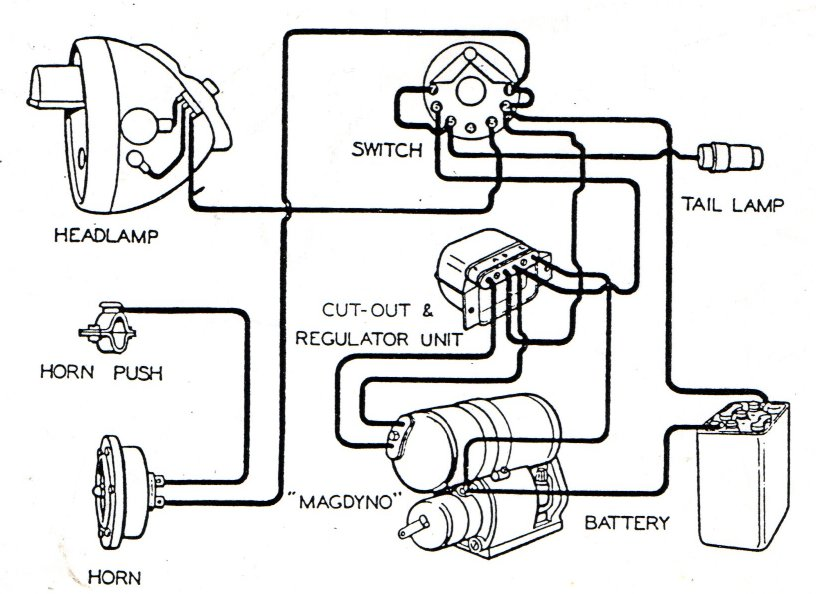 img142 system lucas alternator wiring diagram at gsmx.co